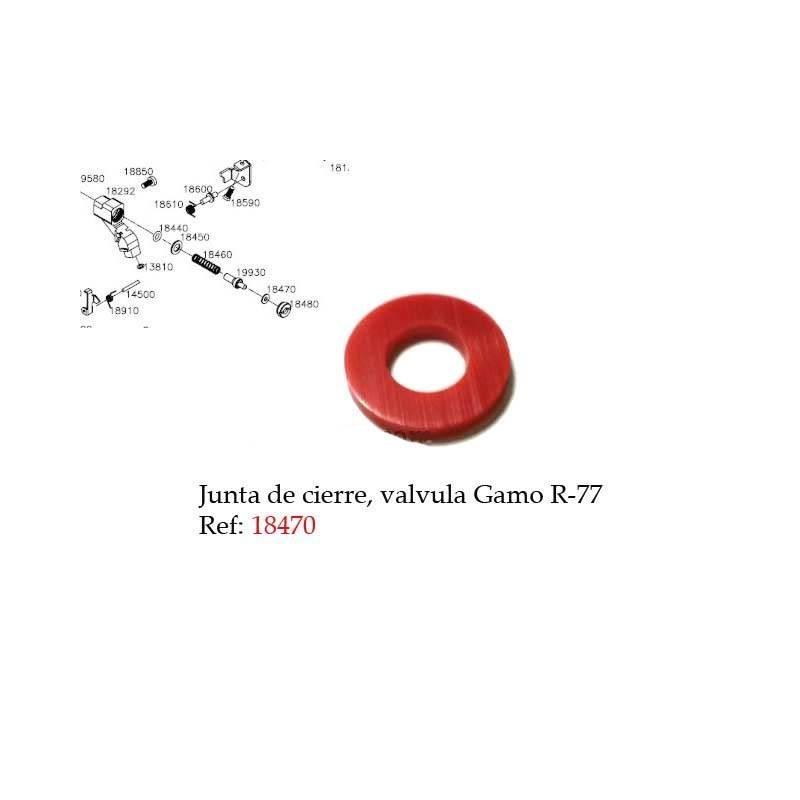 Junta de Cierre 18470