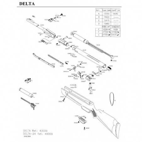 1 Gamo Delta Despiece
