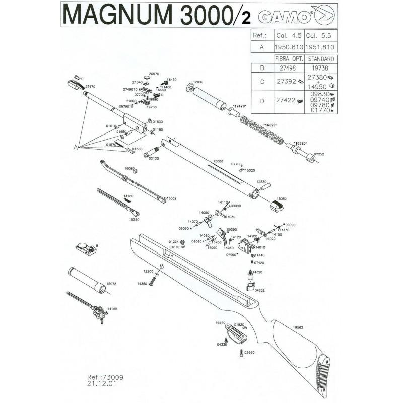 1 Gamo Magnum 3000 V2 Despiece