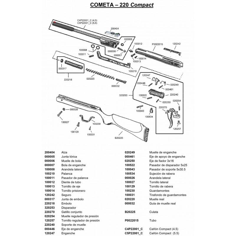 1 Cometa 220 Compact Despiece